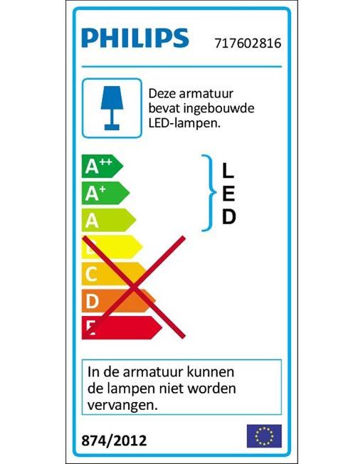 philips-princess-wandlamp-label